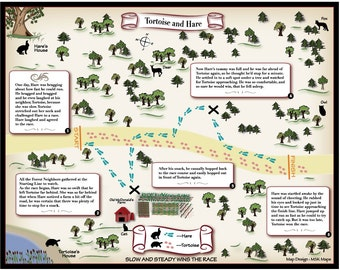 Tortoise and the Hare - Fairy Tale Map