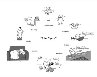 "Life Cycle - fine art print 8.5""x11"""