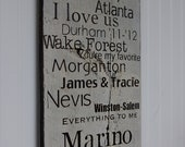 Personalized Subway Art on reclaimed barn wood. perfect for anniversary,wedding gift,house warming, nursery, birthday