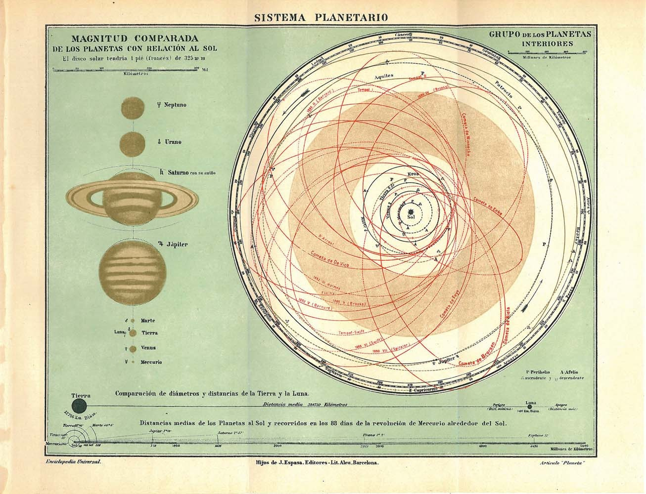 Vintage Astronomy Illustrations - Pics about space