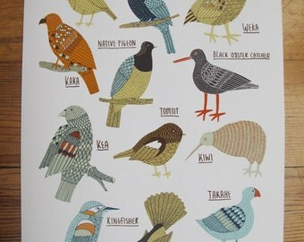 Birds of New Zealand  print