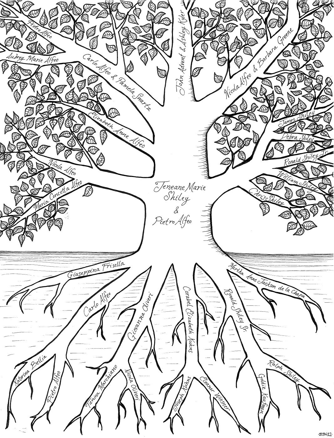 It's just a picture of Enterprising Drawings of a Family Tree