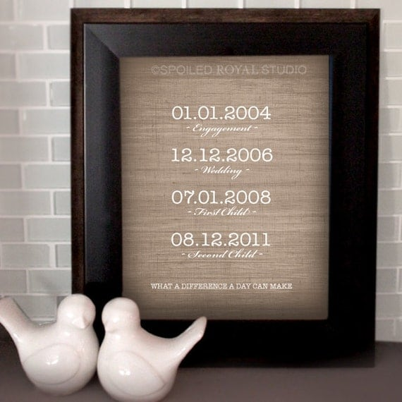 Dates to Remember - Custom Special Dates Print - 8x10 - Personalized Wedding Gift - Choose Color - Anniversary Present - New Birth Gift