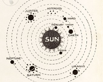 "The Solar System from ""The New World Atlas and Gazetteer""  Giclee Print"