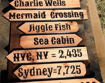 Examples of Hand Carved Signs - I can make Anything Special Order. Can Make Directional/Distance Sign Poles Also.