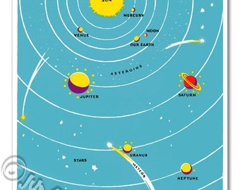 Children's Outer Space Diagram of Earth Sun Moon Stars and Planets 8x10