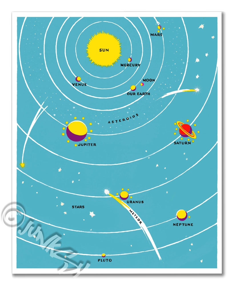 planets and outer space diagram - photo #1