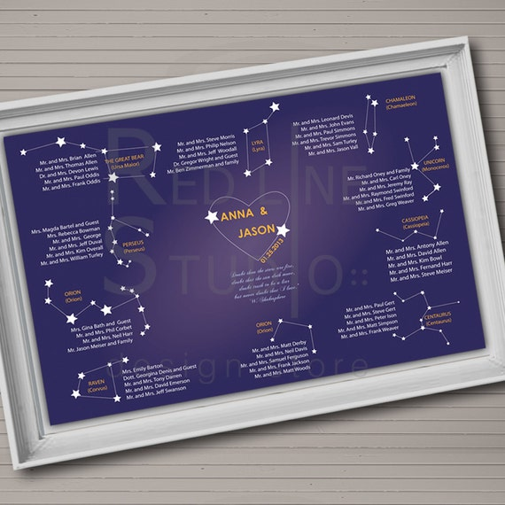 Matrimonio Tema Stelle E Pianeti : Tableau de marriage costellazioni cielo stellato