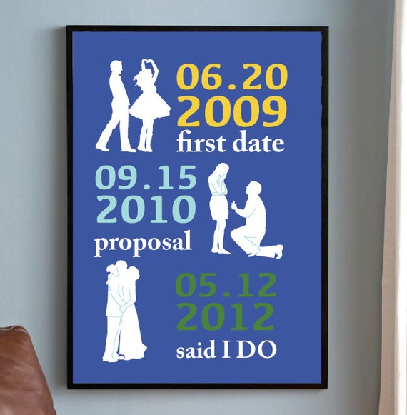 Subway Art Custom Dates, Personalized Wedding Anniversary Gift, Bride and Groom Silhouettes