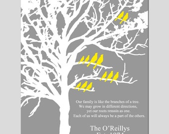 Family Established Personalized Print - 11x14 - Birds in a Tree -  Multiple Families and Quote - Great Gift for Parents