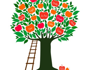 Popular items for classroom on etsy for Apple tree classroom decoration