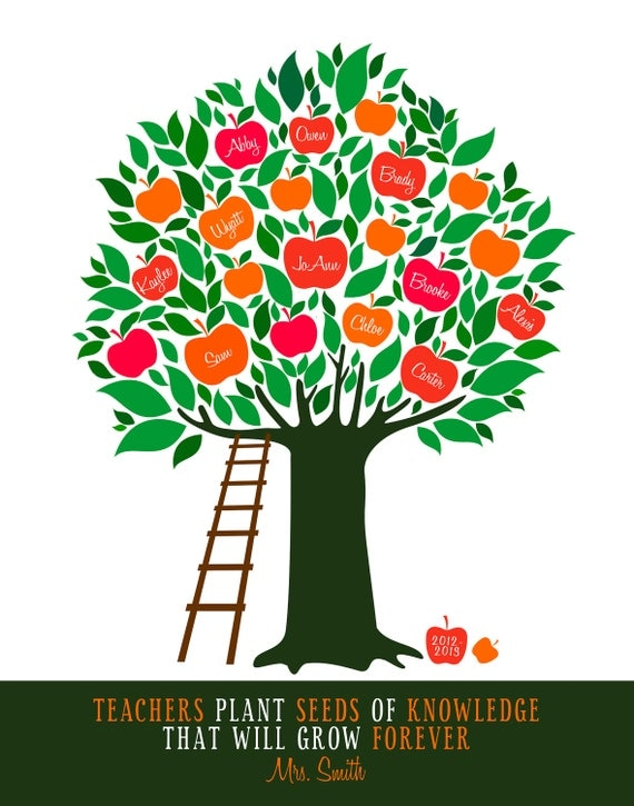 Class gift for teacher apple tree custom art print for Apple tree classroom decoration