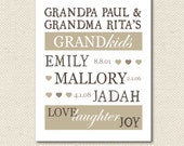 Grandparents 8x10 Personalized Art Print Listing Name and Dates of Grandchildren