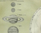 1897 Antique print of the SOLAR SYSTEM, Planetary System. Celestial. Astronomy print. 120 years old nice lithograph