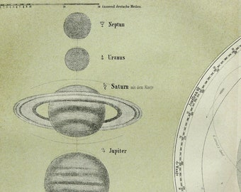 1897 Antique lithograph of the SOLAR SYSTEM, Planetary System. Celestial. Astronomy. 119 years old nice print.