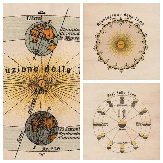 SET of Moon Sun and Earth, Astronomy Print  Poster, Vintage Image, wall decor