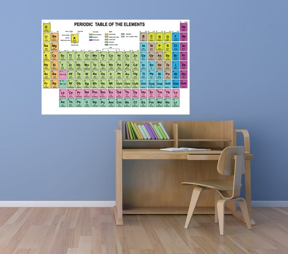 periodic table of elements vinyl wall decal 45x29 by stickerhog. Black Bedroom Furniture Sets. Home Design Ideas