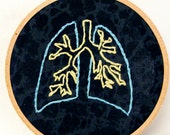 Embroidered Hoop Art, Lungs Anatomy