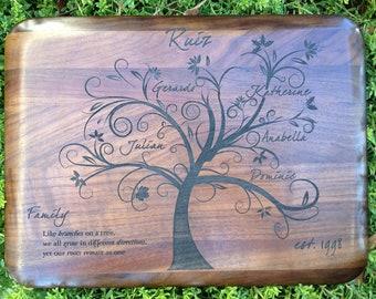 Personalized Engraved Walnut Wood Family Tree Keepsake Plaque
