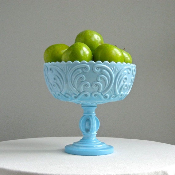 Scroll Pattern Blue Milk Glass Footed Bowl by Imperial Glass Co. 1950s