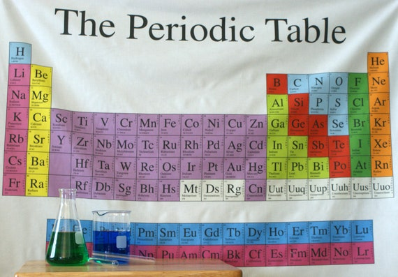 Periodic table chemistry science cotton fabric 1 yard panel like this item urtaz Image collections