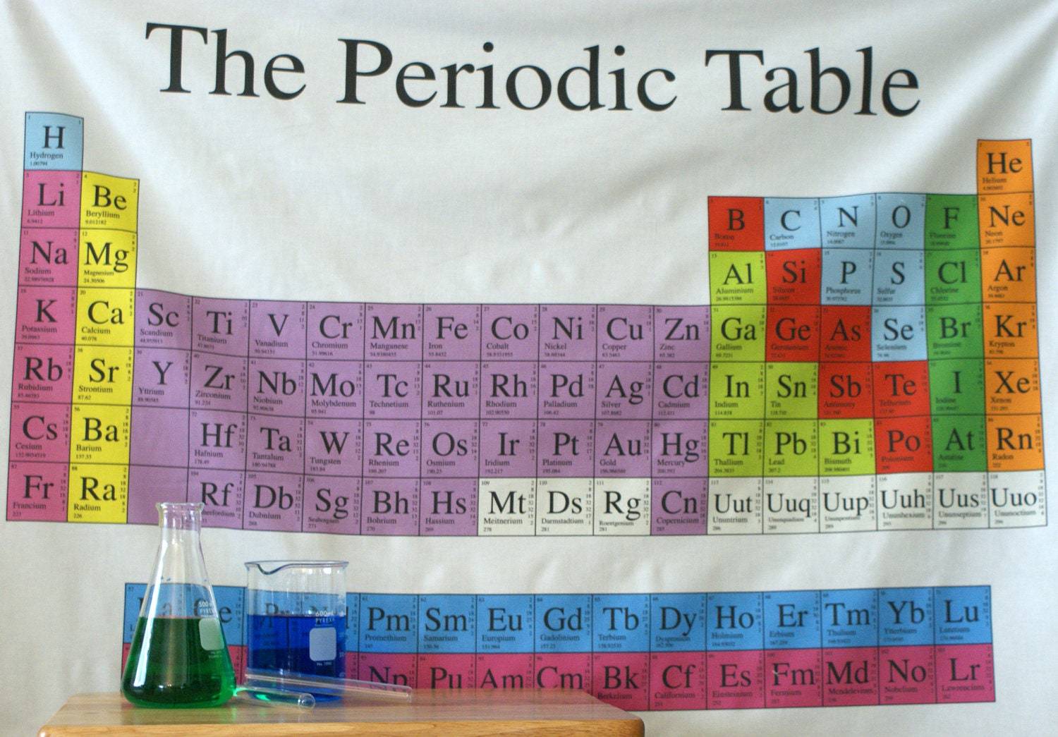 Periodic table chemistry science cotton fabric 1 yard panel zoom gamestrikefo Gallery