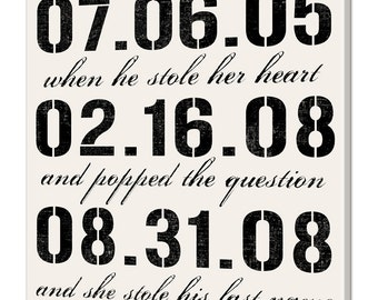 Special Dates Personalized Canvas Wall Art, Typography Art, Important Dates Canvas Wall Art, Wedding Anniversary Gift, 4 Sizes