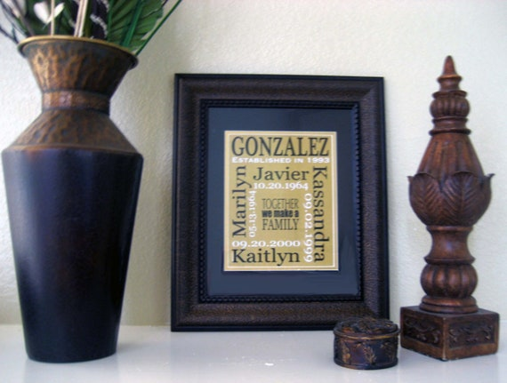 Family Names and Birth Dates Personalized Print Art Custom Sign