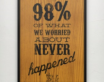 Worrying quote  - Motivational poster 98% of worries motivational quote
