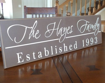 """personalized family name signs Established Name Sign 7""""x24"""""""