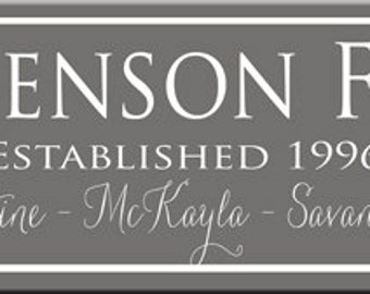 "Personalized Family Name Sign Custom Personalized Family Established Sign 7""x24"""