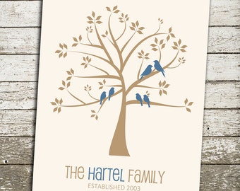Family Tree Sign - Personalized Family Tree Print - Anniversary Gift - Birthday Gift for Mom - Grandparent Gift - Custom Colors and Text