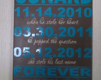 Wedding Dates Canvas