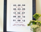 Dates print 11x14 Gift for Mom Birthday gift for Mom Gift for Dad Important dates print Romantic gift for husband Anniversary present