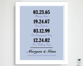 Bridal Shower or Newlyweds Special Dates Gift / 1st Anniversary Gift  / Mother's Day Gift  /  Gift for Wife, Husband, Him, & Fiancé 11x14