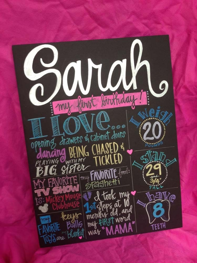 Custom Hand-Painted 15x20 Birthday Poster by WhatchawantDesign