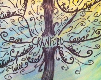 Custom Family Tree Watercolor Painting