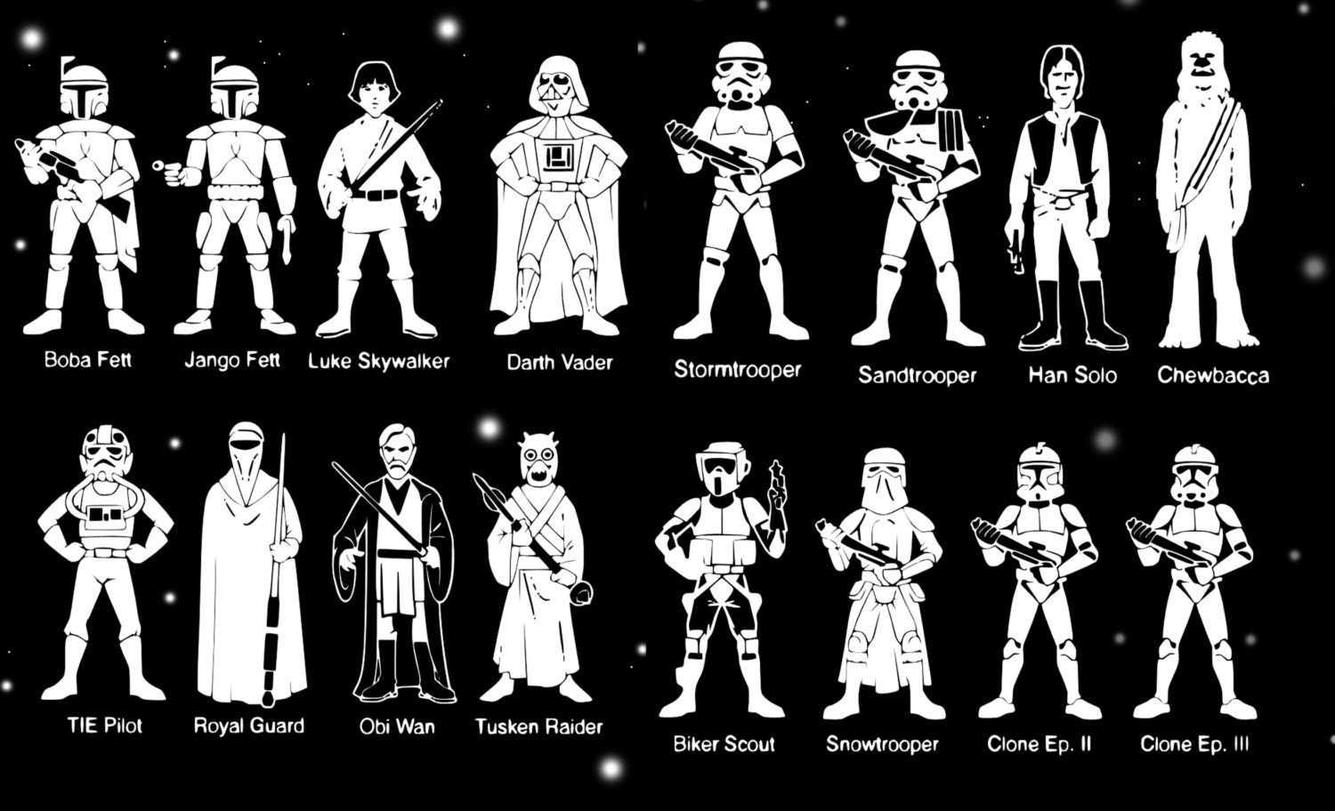 Product Design Family Car Decals Star Wars Star Wars Timeline