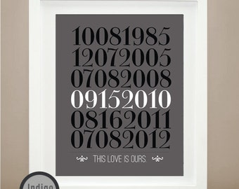 Special Dates Print,  Keepsake Custom Wedding Gift, Dates to Remember,  Anniversary , Birthday Gift 8X10 Personalized Wedding, Gift For him