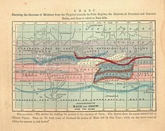 Antique WORLD Map 1854 ORIGINAL Map of the World