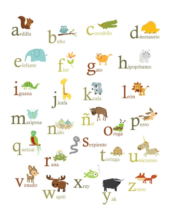 Spanish Classroom Decoration Ideas ~ Spanish nature themed alphabet set of posters