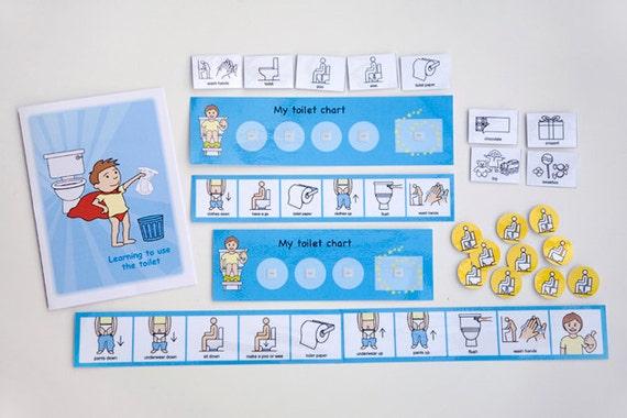 Therapics Toilet Training Kit