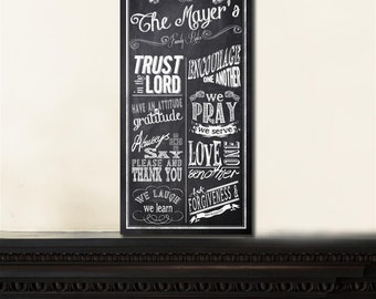 Christian Family Rules - Personalized Chalkboard - Custom Subway Sign - Wall Art - Mother's Day Gift for Mom