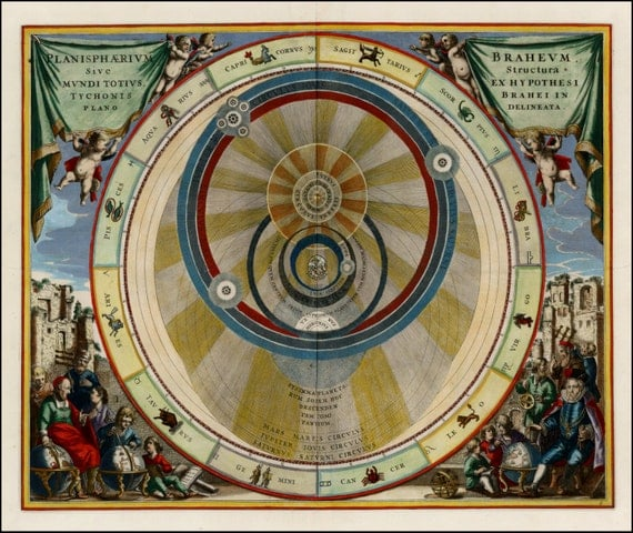 Google Solar Map >> Items similar to Old fashion map-planets of solar system ...