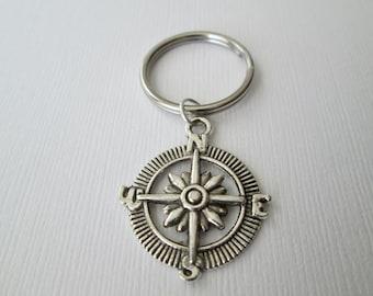 Open Compass Keychain