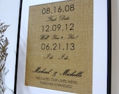 Rustic Wedding Sign on Burlap Personalized