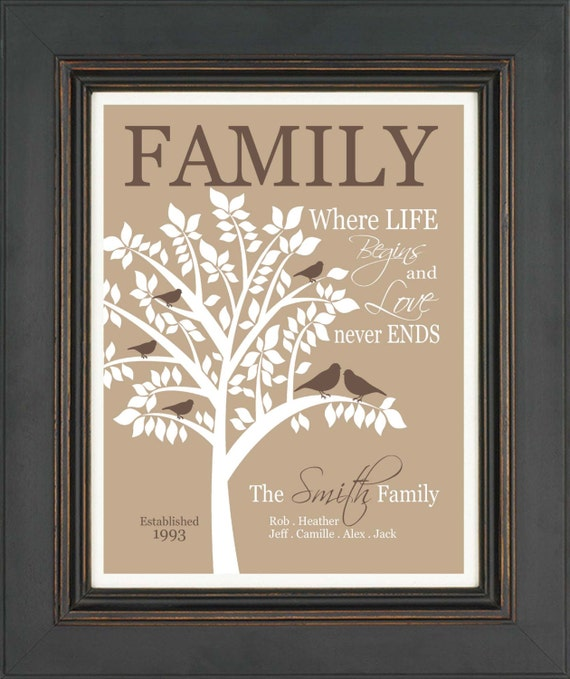 Family Tree Print Gift Personalized Gift For Family
