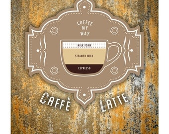 Coffee Poster by Im Different Press - Caffe Latte