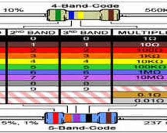 Resistor Chart Bookmark
