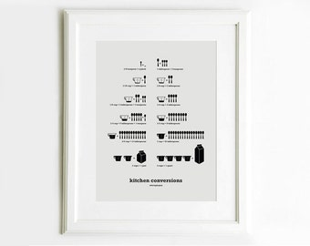 SALE! Kitchen Conversion Chart Art Poster - Kitchen Art - Kitchen Posters - Light Gray 13x19